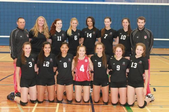 Team Ontario 1